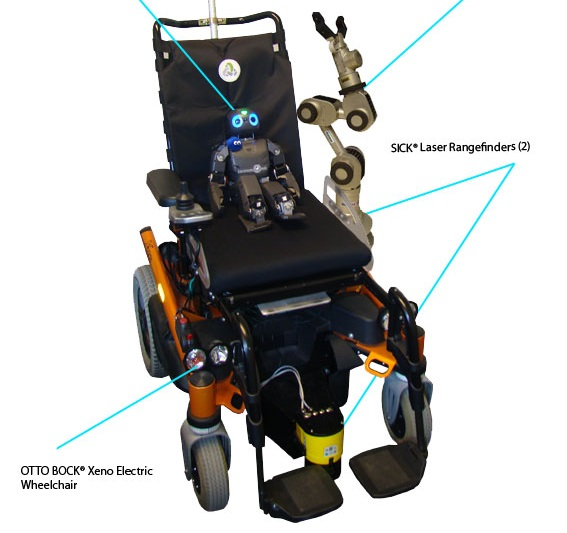 AUTONOMOUS AND BRAIN-CONTROLLED WHEELCHAIRS